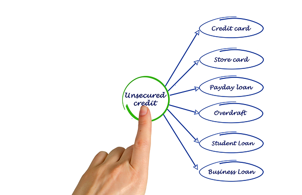 Factors Affecting Collectability of Unsecured Debt